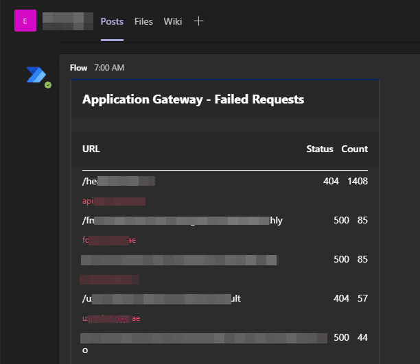 Application Gateway - Failed Requests